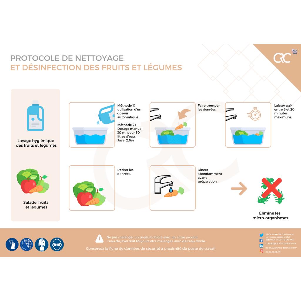 Protocole désinfection fruits et légumes