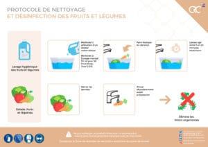 desinfection fruit et legume