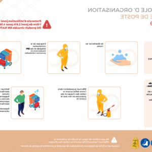 Protocole prise de poste coronavirus