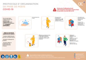 protocole nettoyage coronavirus
