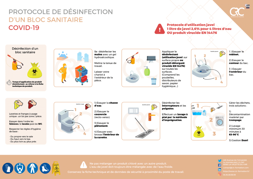 Protocole de nettoyage désinfection Coronavirus