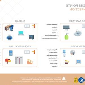 Protocole de nettoyage coronavirus