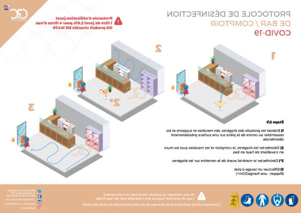protocole desinfection bar comptoir covid19