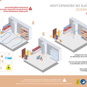 Protocole nettoyage commerce restaurant covid19