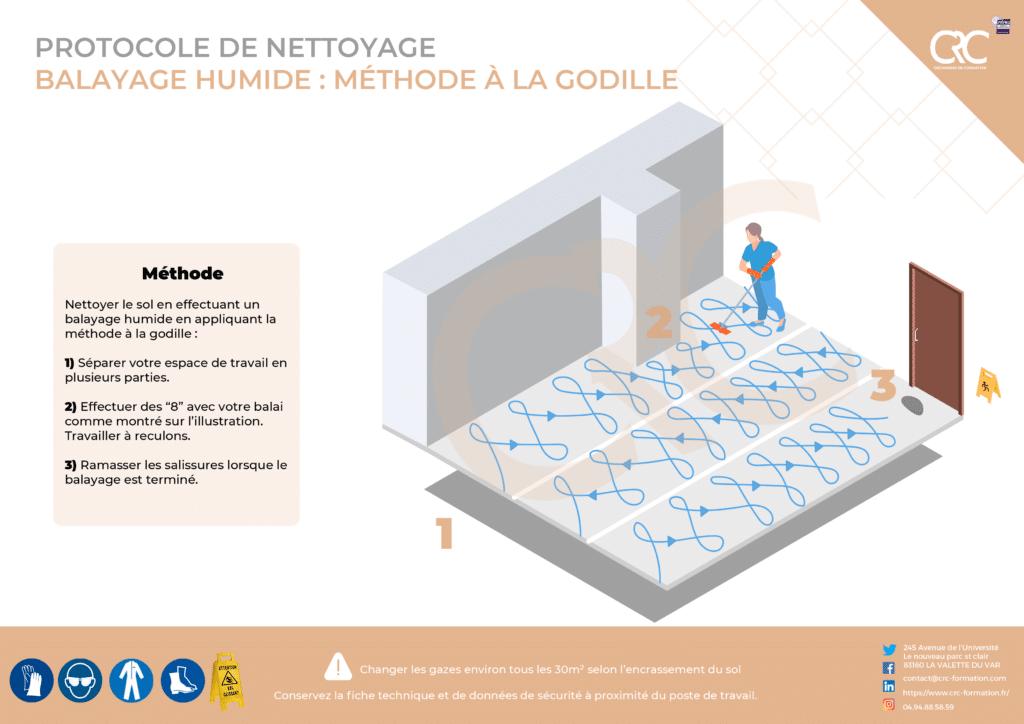 Formation nettoyage en ligne méthode à la godille
